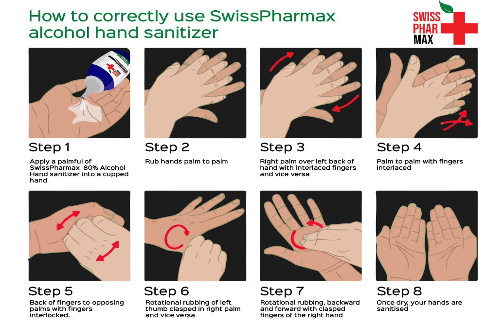 Swiss Sanitizer Manual